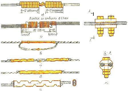 Контактное соединение на схеме